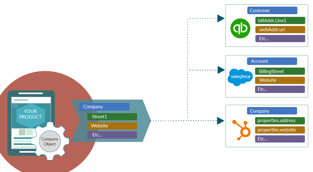 canonical data model-01.png